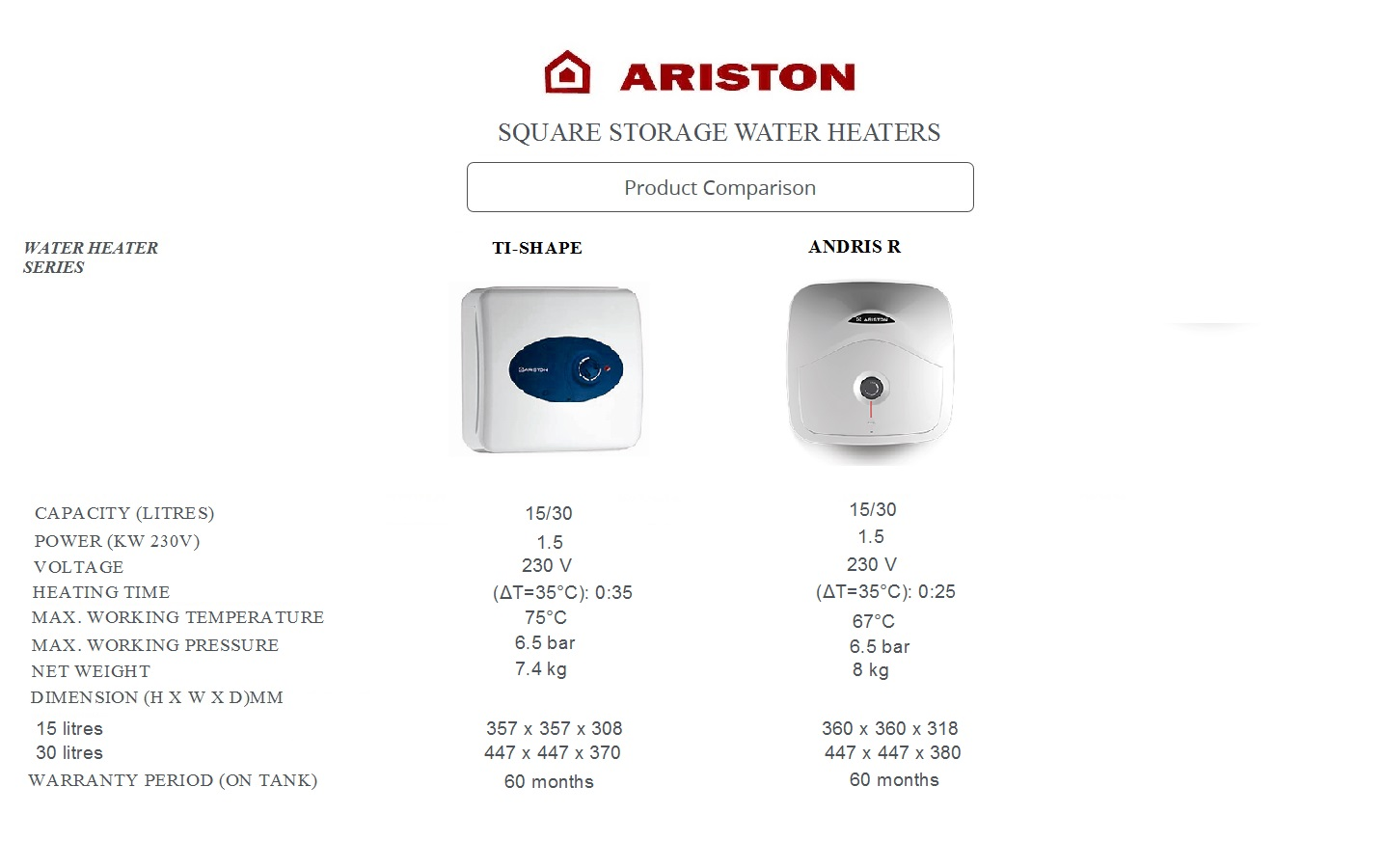 Ariston AN2RS15L Storage Water Heater AN15R