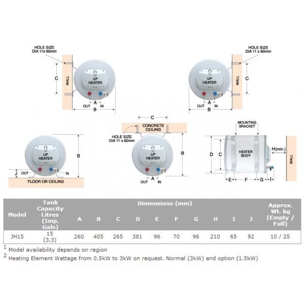 Ariston Pro R Slim 40L Storage Water Heater