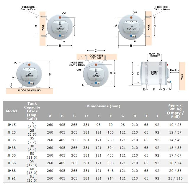 Joven JH 68 Storage Water Heater
